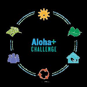 alohapluswheel-main