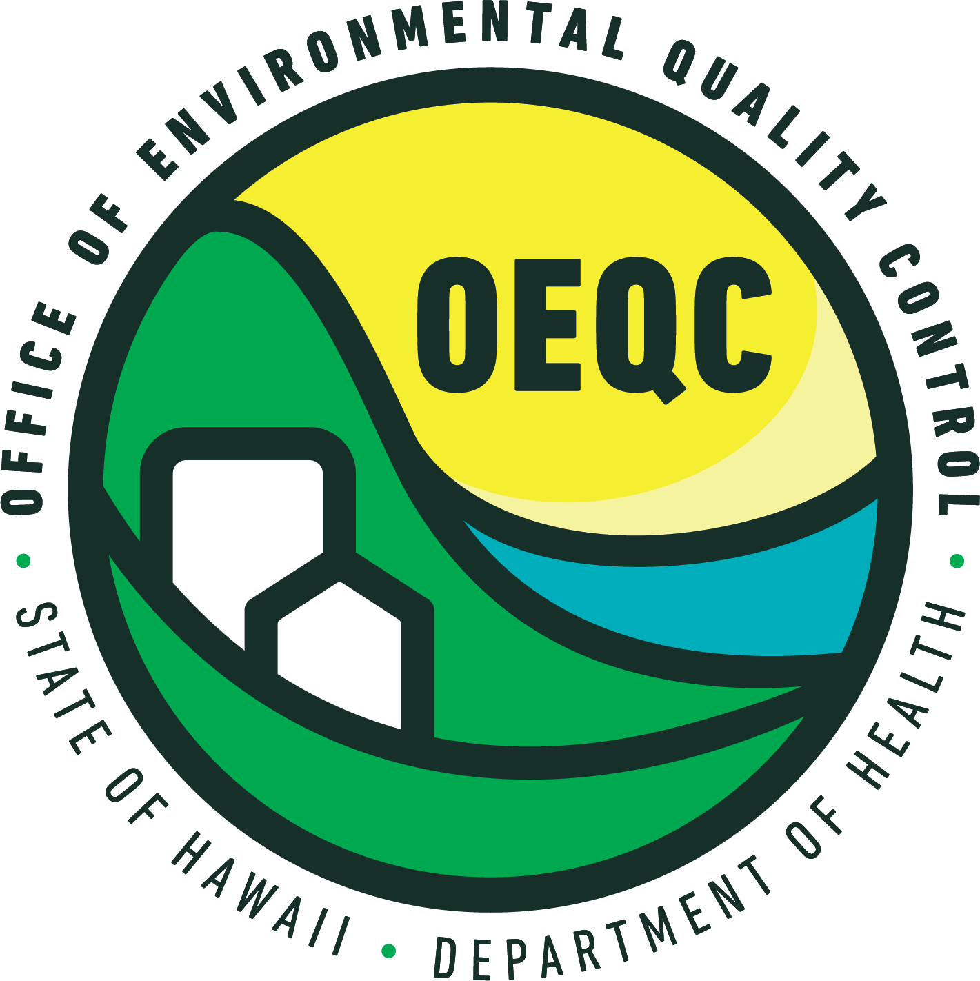 Office of Environmental Quality Control